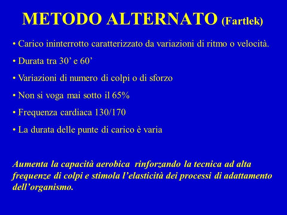 METODO ALTERNATO (Fartlek)