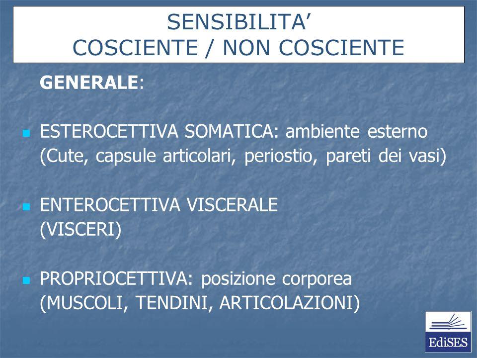 SENSIBILITA' COSCIENTE / NON COSCIENTE