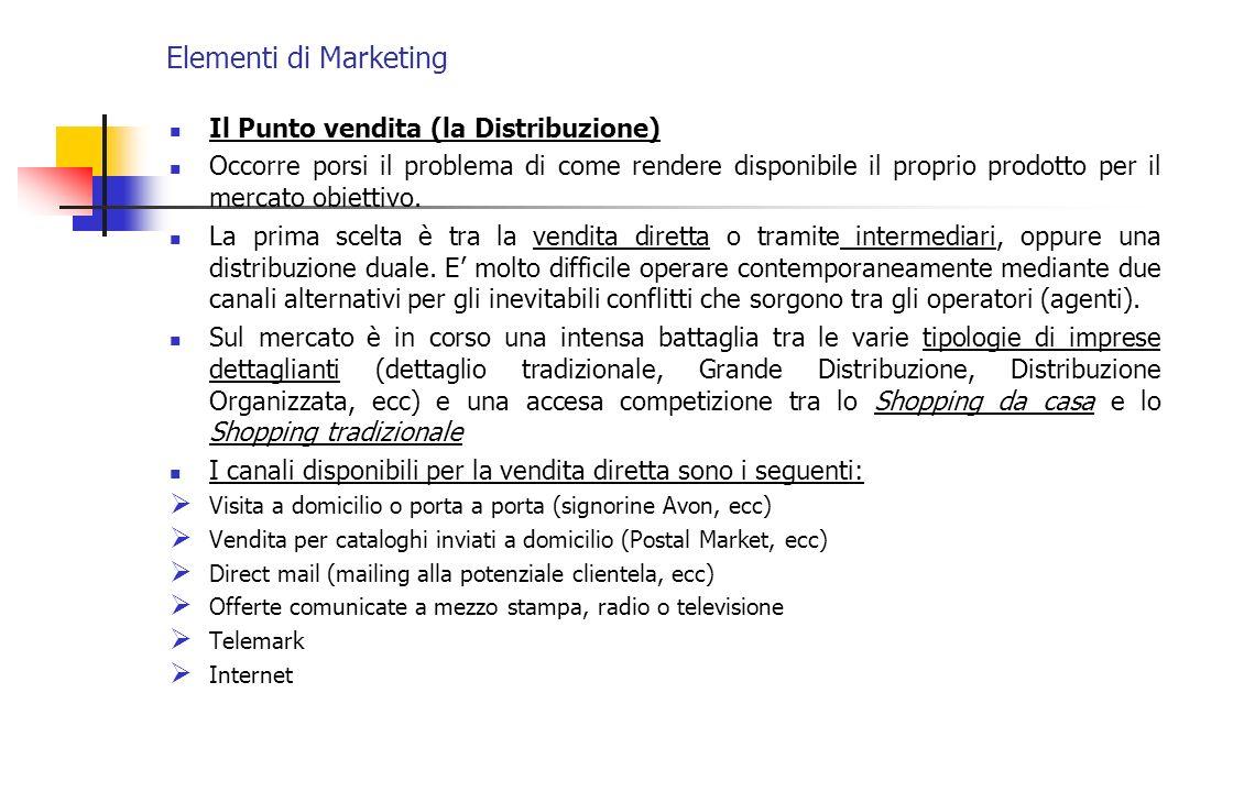 Elementi di Marketing Il Punto vendita (la Distribuzione)