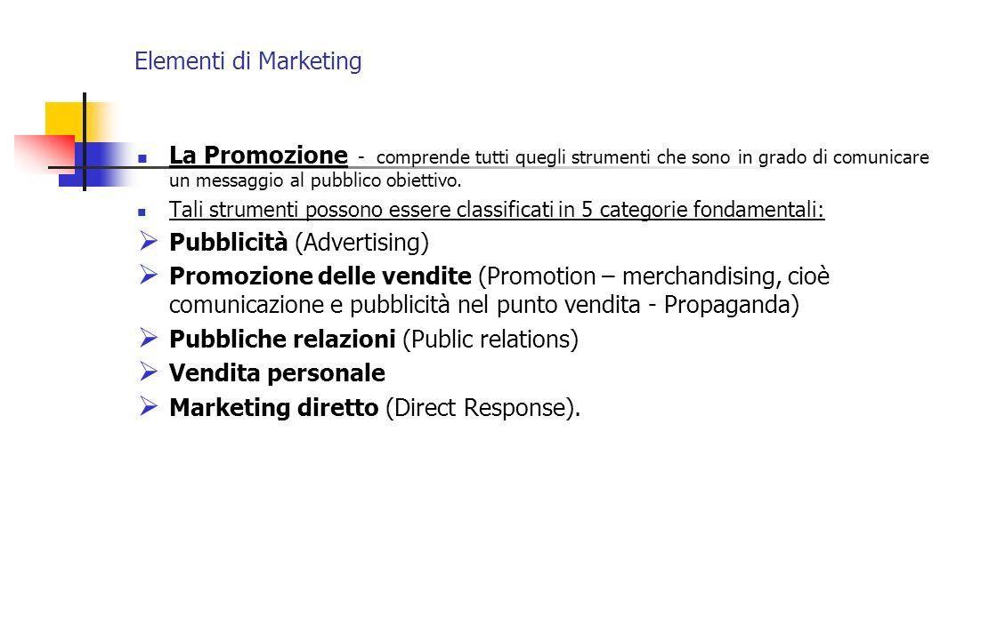 Pubblicità (Advertising)