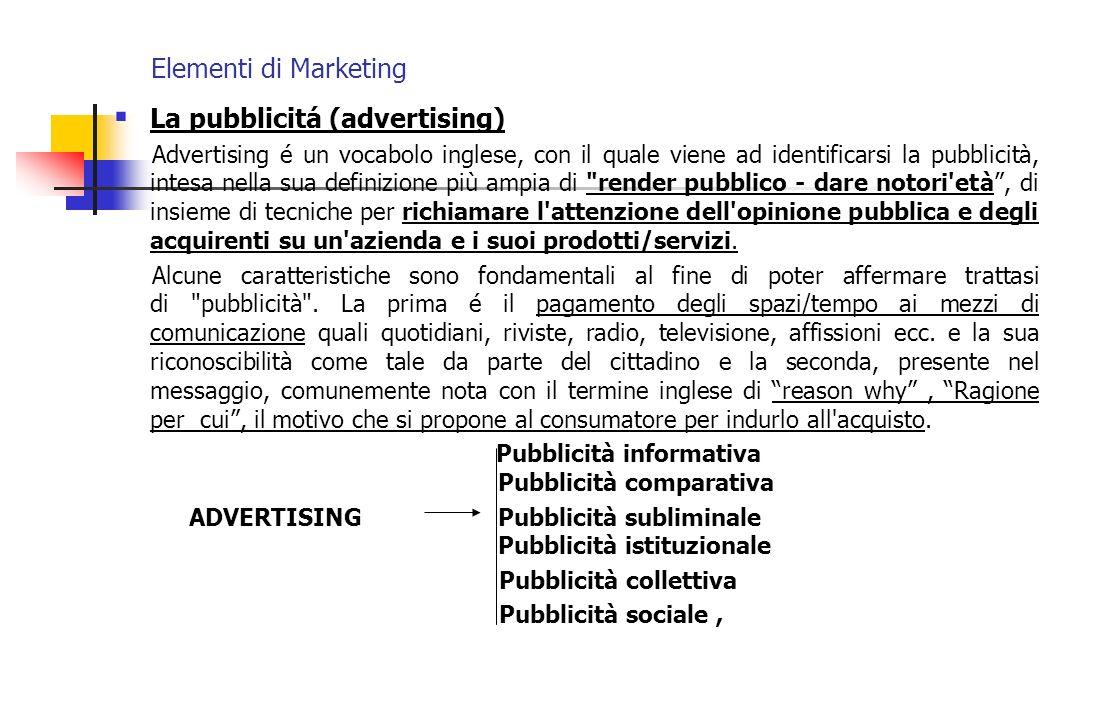 La pubblicitá (advertising)