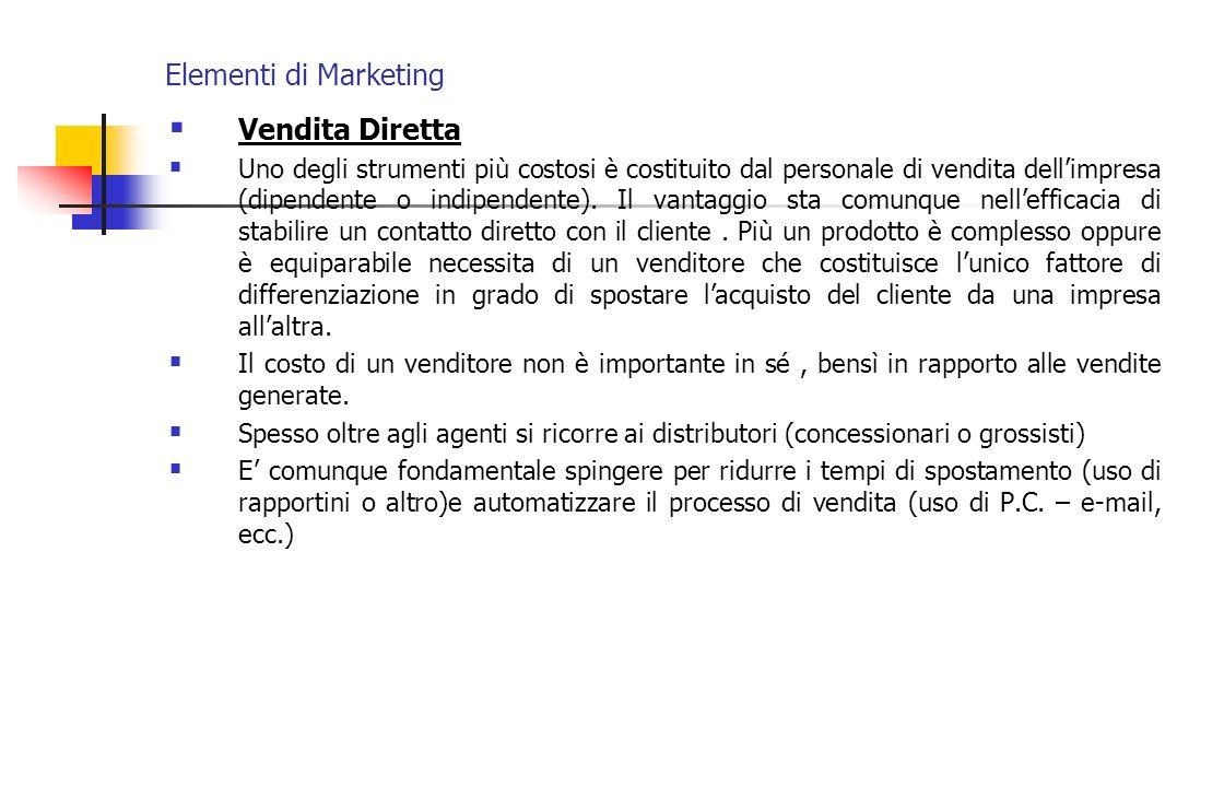 Elementi di Marketing Vendita Diretta
