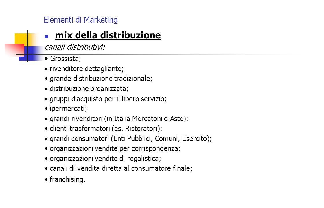mix della distribuzione