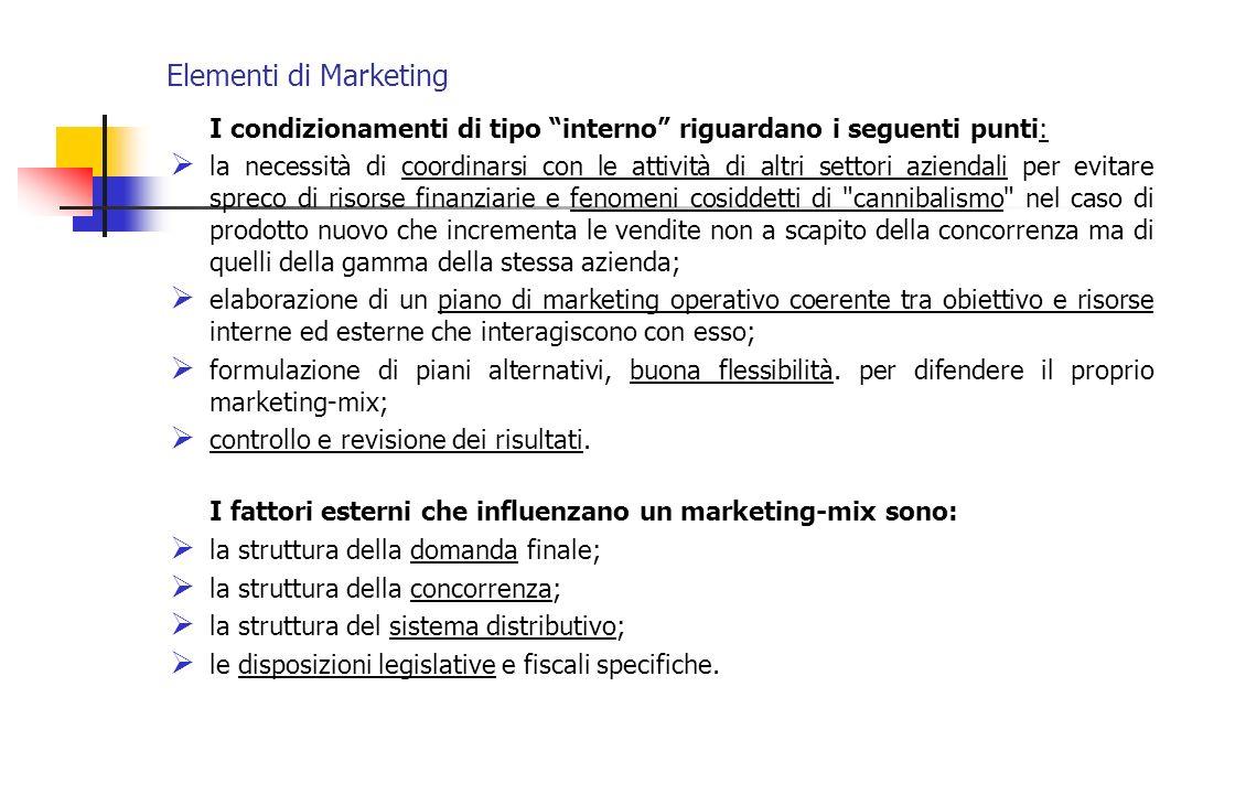 Elementi di MarketingI condizionamenti di tipo interno riguardano i seguenti punti: