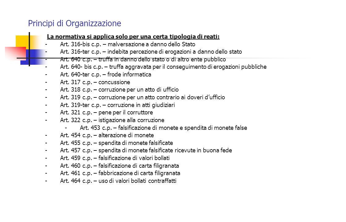 Principi di Organizzazione