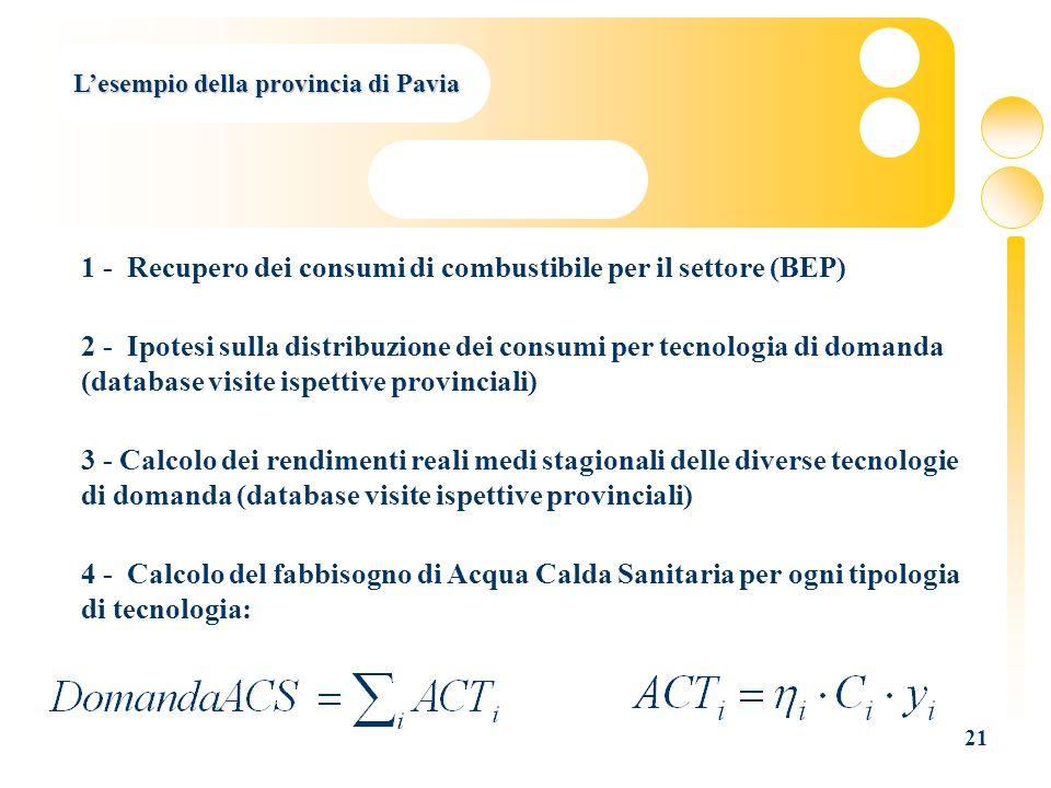 L'esempio della provincia di Pavia