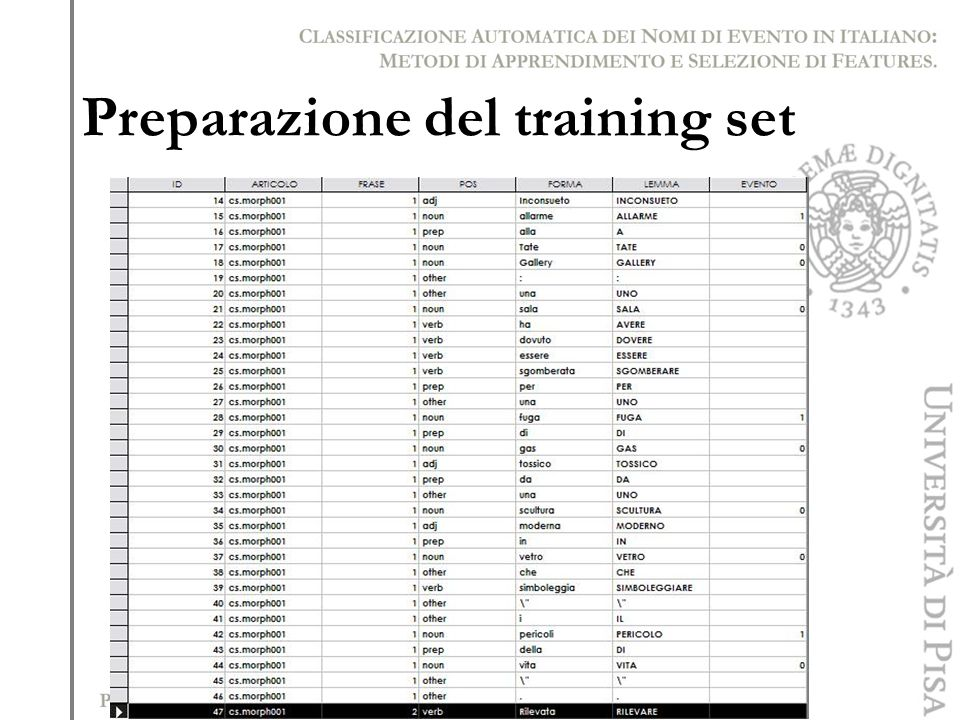 Preparazione del training set