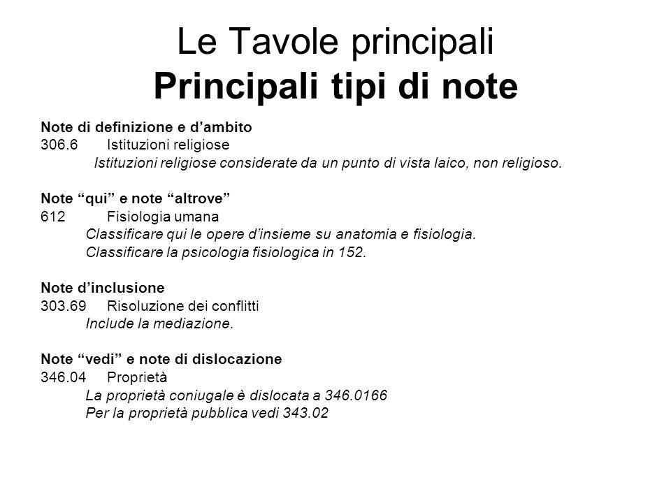 Le Tavole principali Principali tipi di note