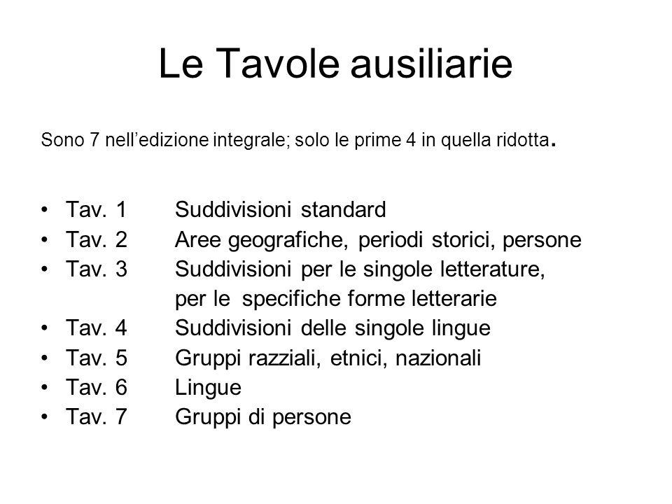 Le Tavole ausiliarie Tav. 1 Suddivisioni standard