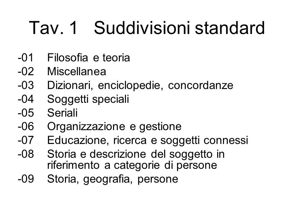 Tav. 1 Suddivisioni standard
