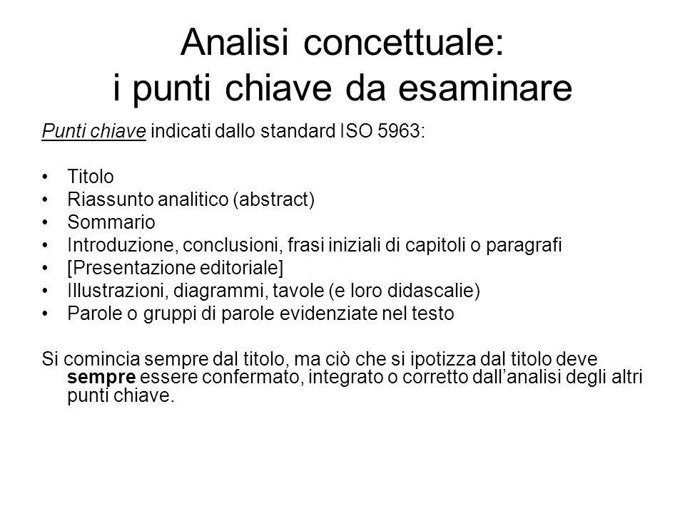 Analisi concettuale: i punti chiave da esaminare