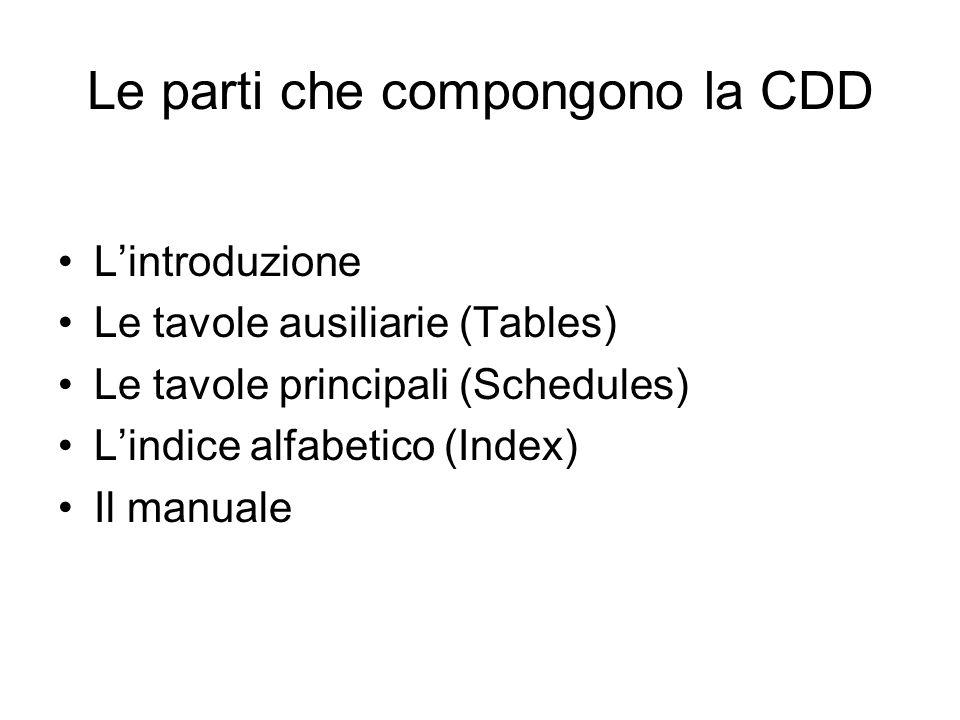 Le parti che compongono la CDD