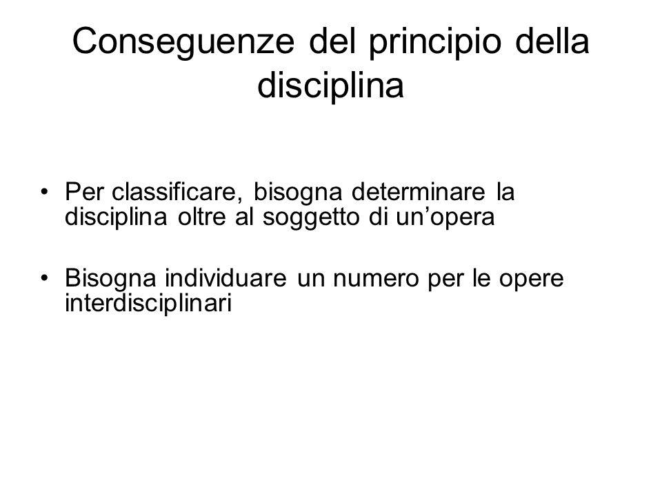 Conseguenze del principio della disciplina