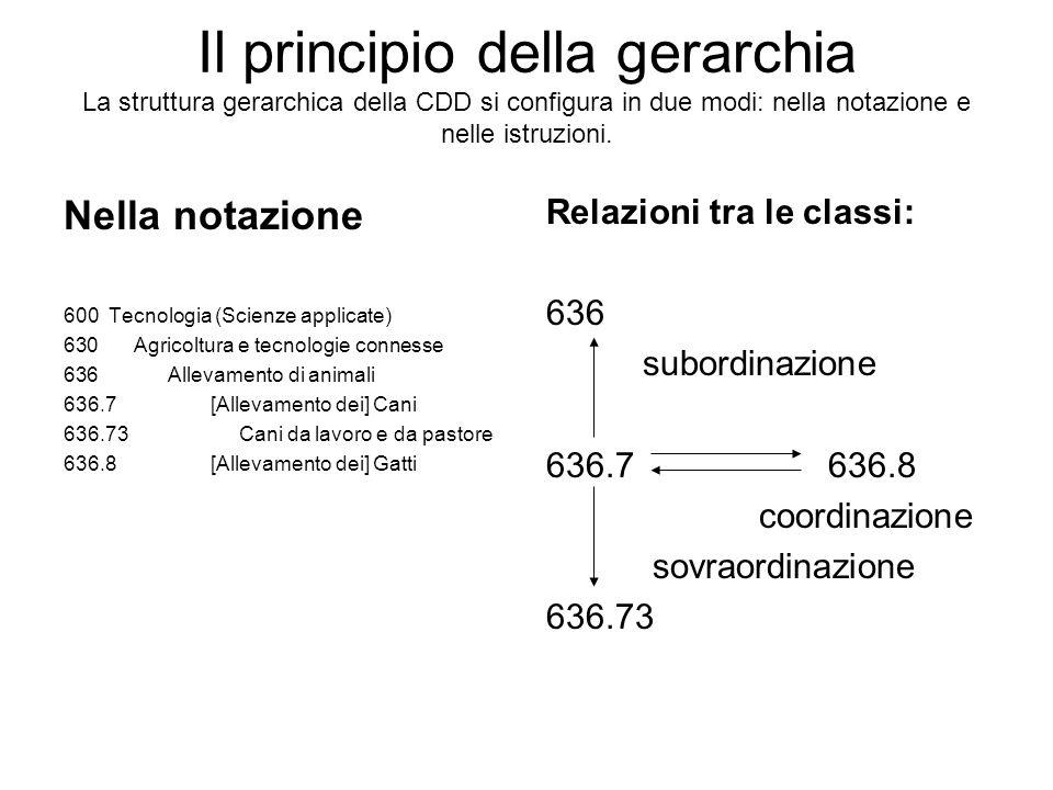 Il principio della gerarchia La struttura gerarchica della CDD si configura in due modi: nella notazione e nelle istruzioni.