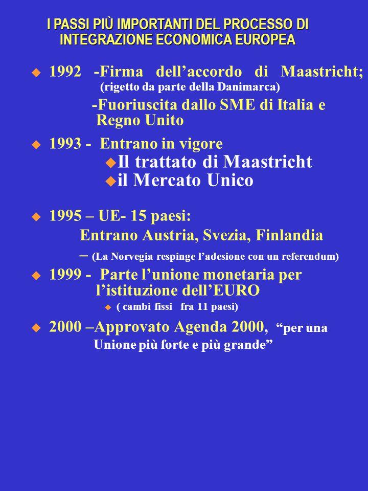 I PASSI PIÙ IMPORTANTI DEL PROCESSO DI INTEGRAZIONE ECONOMICA EUROPEA