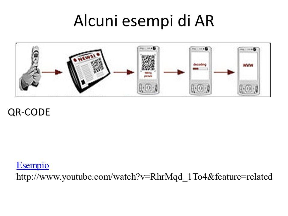 Alcuni esempi di AR QR-CODE Esempio
