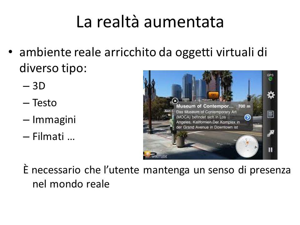La realtà aumentata ambiente reale arricchito da oggetti virtuali di diverso tipo: 3D. Testo. Immagini.