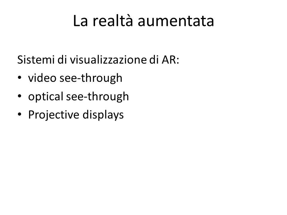 La realtà aumentata Sistemi di visualizzazione di AR: