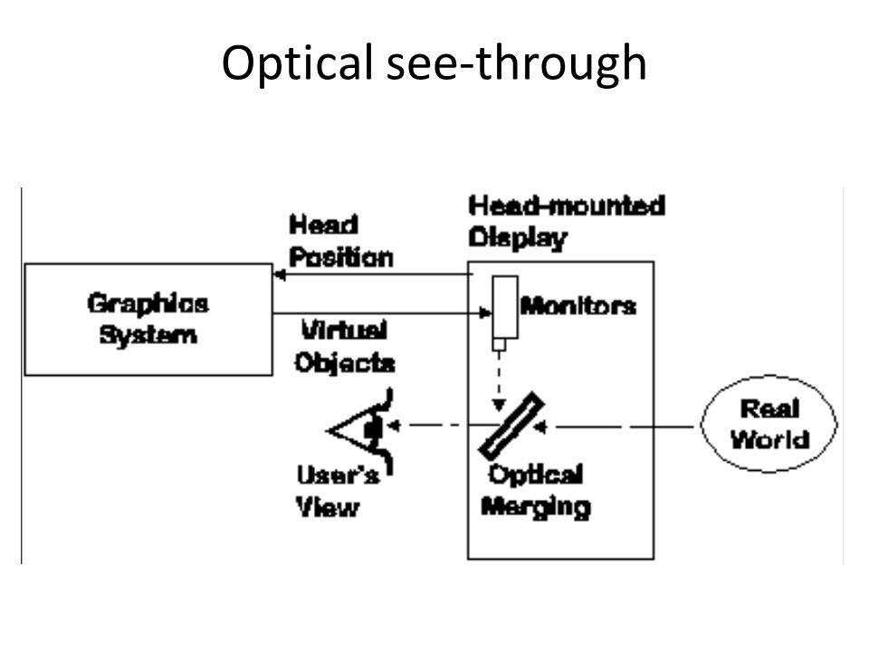 Optical see-through