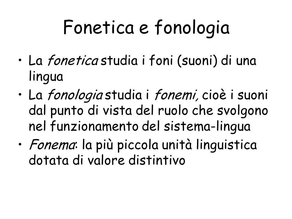 Fonetica e fonologia La fonetica studia i foni (suoni) di una lingua
