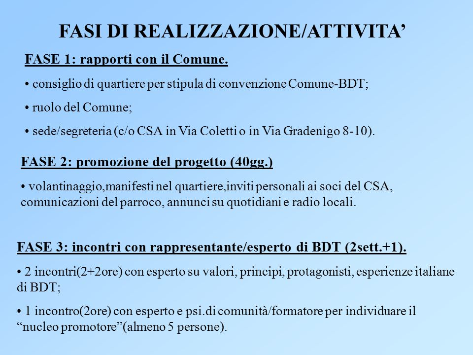 FASI DI REALIZZAZIONE/ATTIVITA'