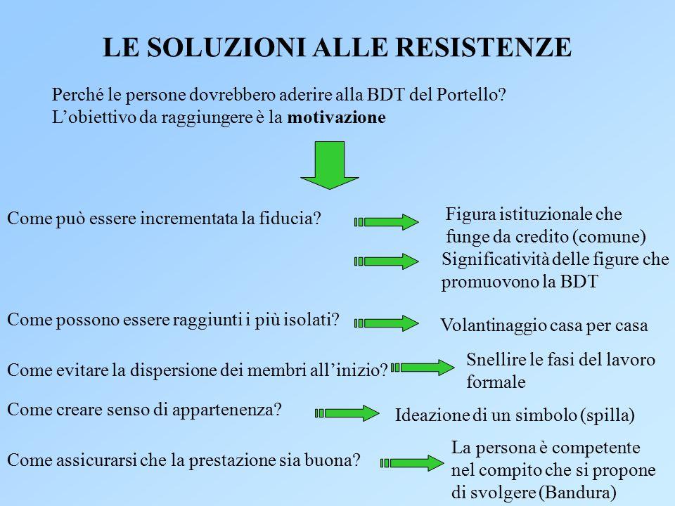 LE SOLUZIONI ALLE RESISTENZE