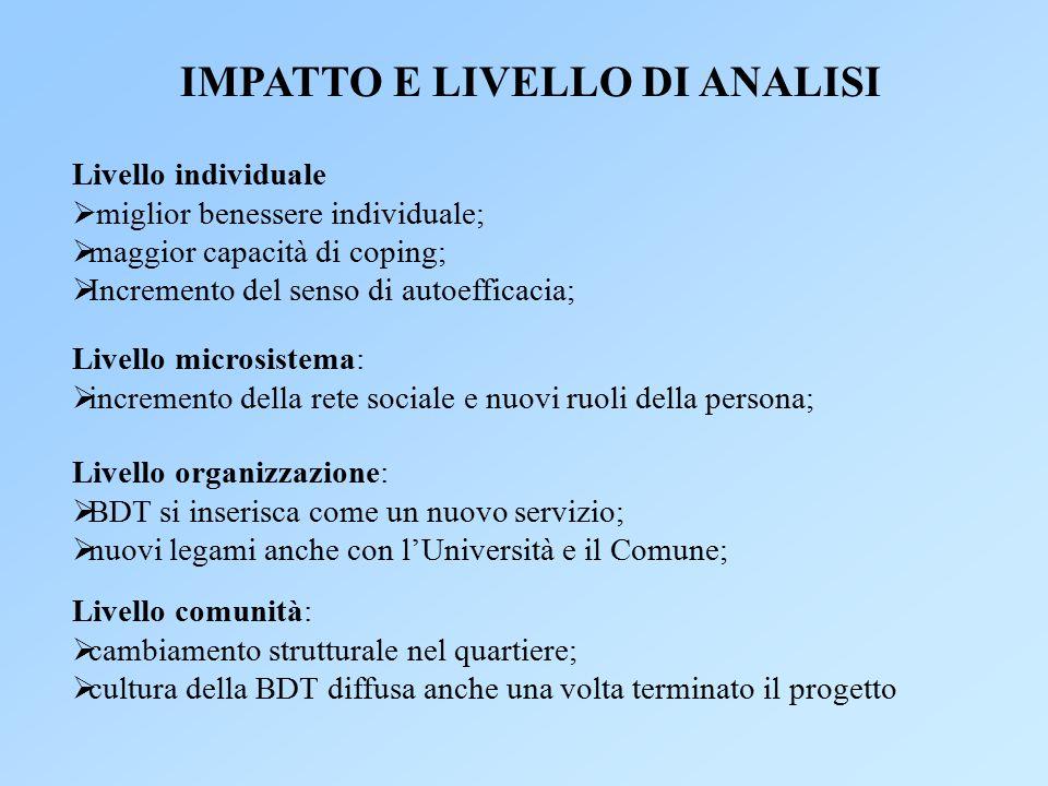 IMPATTO E LIVELLO DI ANALISI