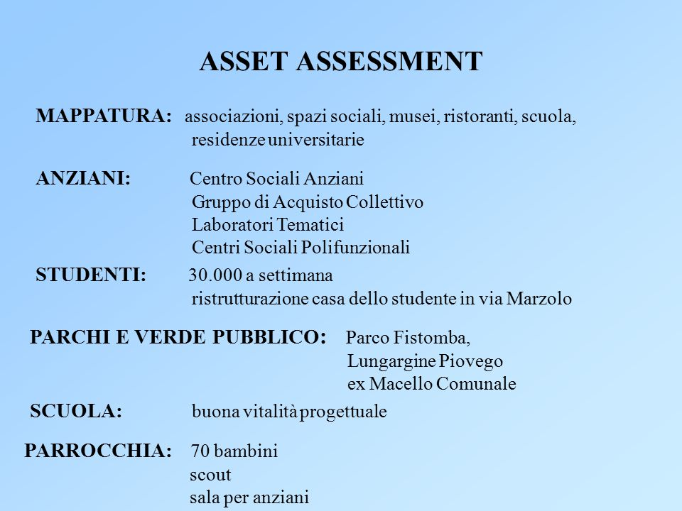 ASSET ASSESSMENT MAPPATURA: associazioni, spazi sociali, musei, ristoranti, scuola, residenze universitarie.