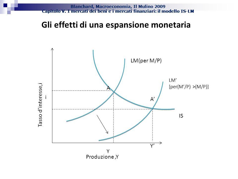 Gli effetti di una espansione monetaria