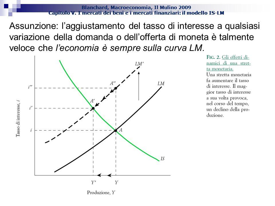 Assunzione: l'aggiustamento del tasso di interesse a qualsiasi variazione della domanda o dell'offerta di moneta è talmente veloce che l'economia è sempre sulla curva LM.