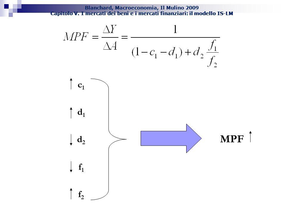 c1 d1 d2 f1 f2 MPF