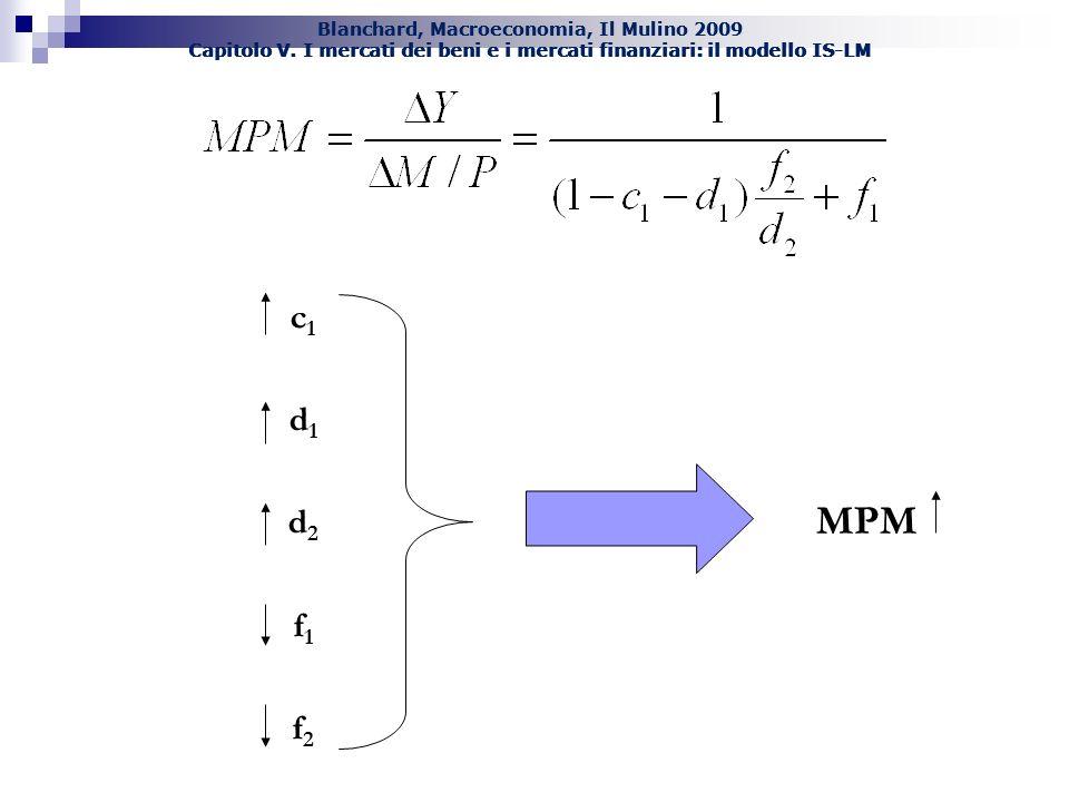 c1 d1 d2 f1 f2 MPM