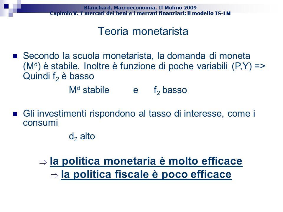 la politica monetaria è molto efficace