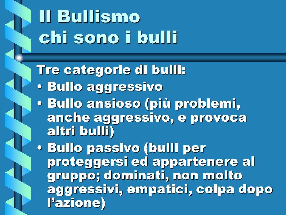 Il Bullismo chi sono i bulli