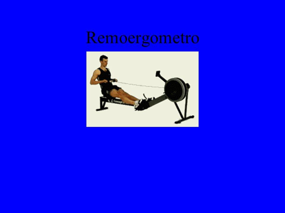Remoergometro
