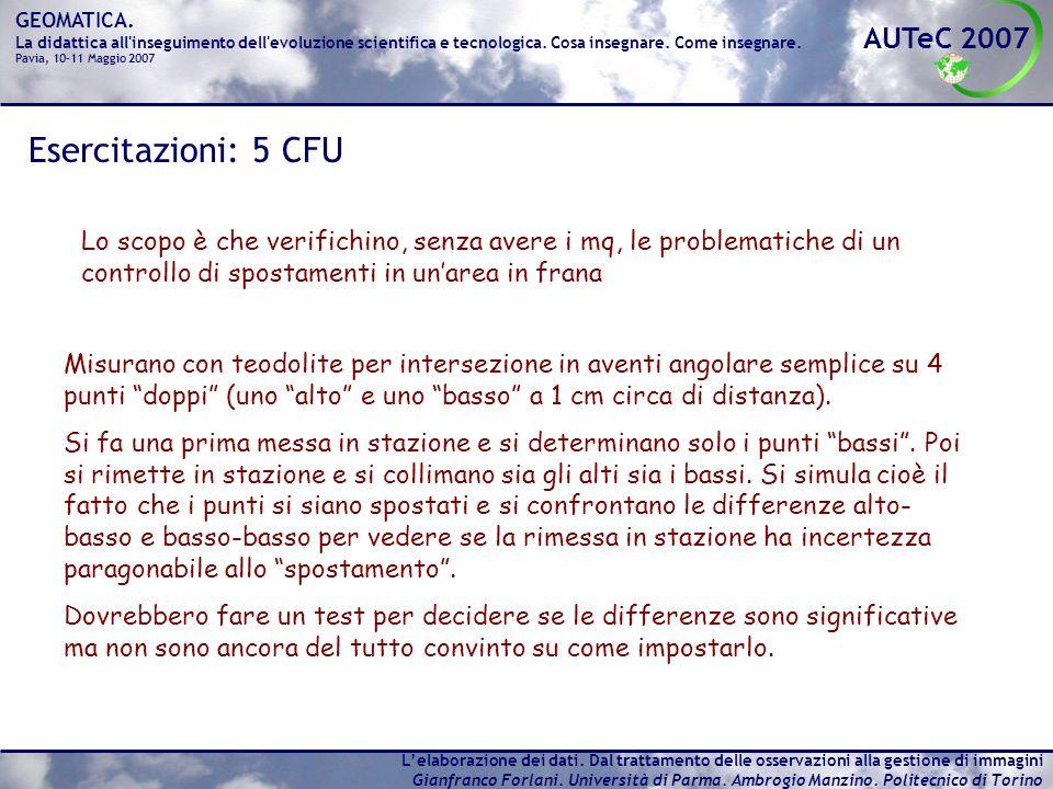 Esercitazioni: 5 CFU Lo scopo è che verifichino, senza avere i mq, le problematiche di un controllo di spostamenti in un'area in frana.