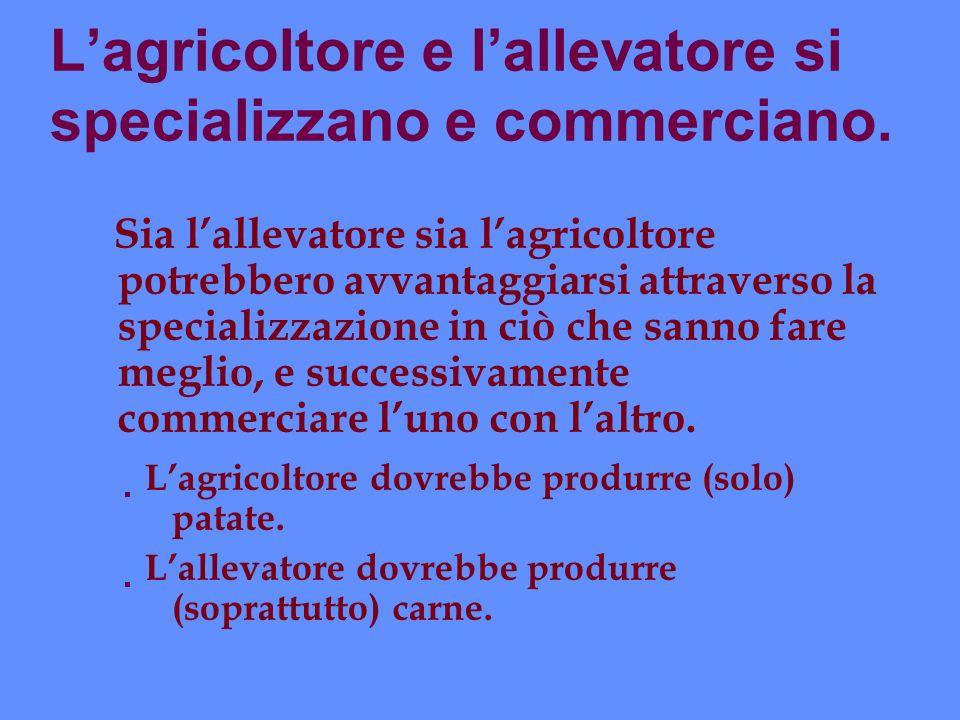 L'agricoltore e l'allevatore si specializzano e commerciano.