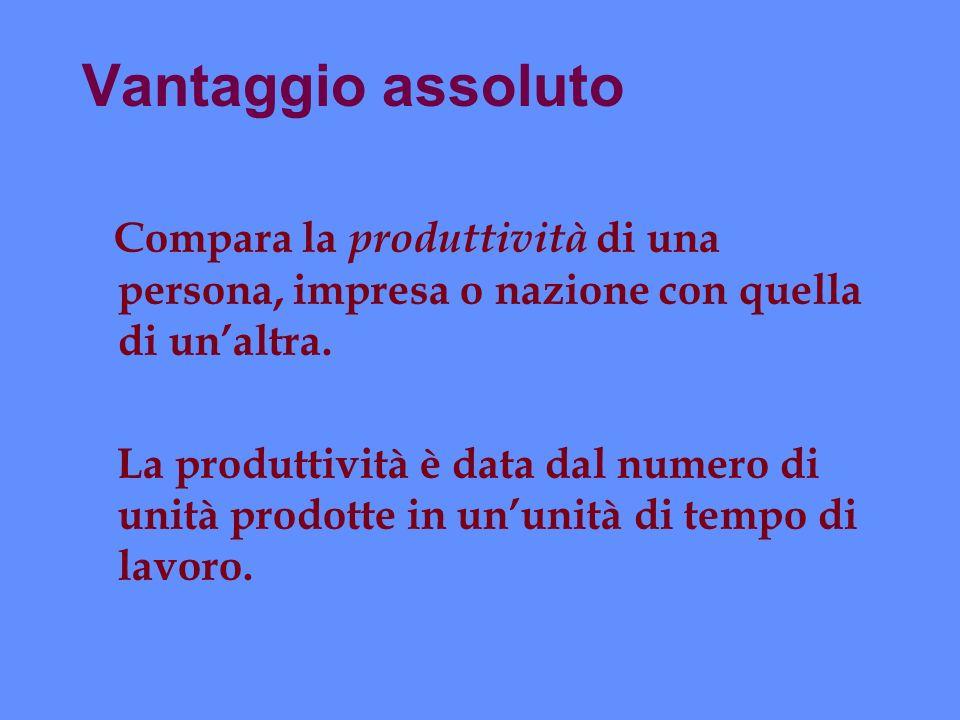 Vantaggio assoluto Compara la produttività di una persona, impresa o nazione con quella di un'altra.