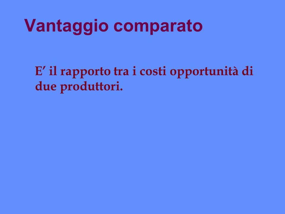 Vantaggio comparato E' il rapporto tra i costi opportunità di due produttori.