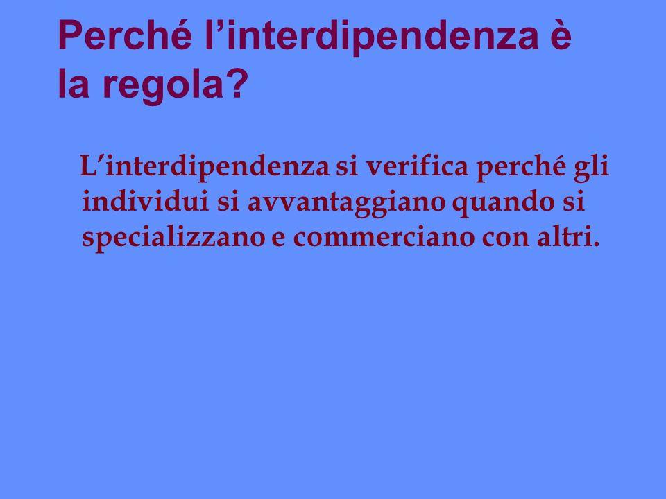 Perché l'interdipendenza è la regola