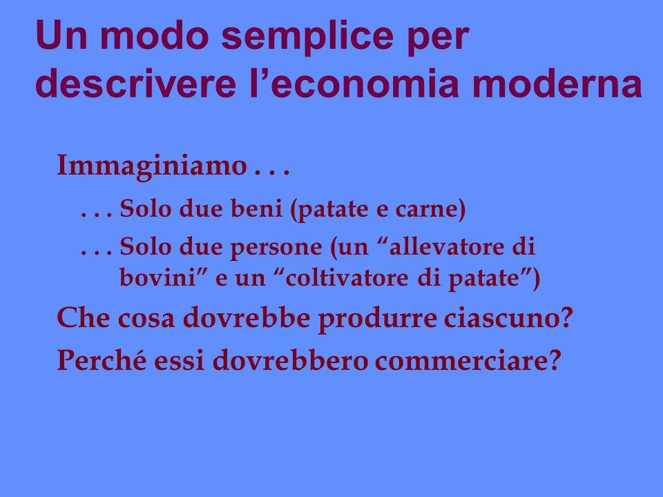 Un modo semplice per descrivere l'economia moderna