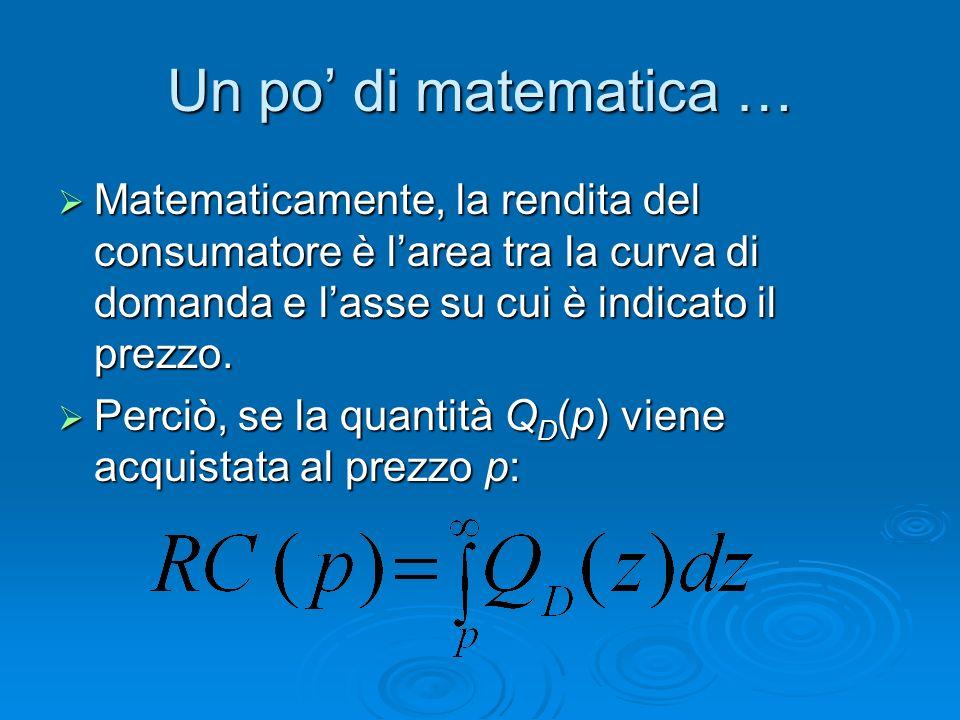 Un po' di matematica … Matematicamente, la rendita del consumatore è l'area tra la curva di domanda e l'asse su cui è indicato il prezzo.