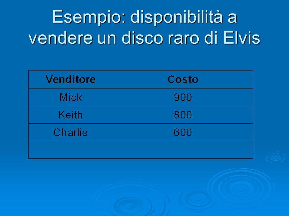 Esempio: disponibilità a vendere un disco raro di Elvis