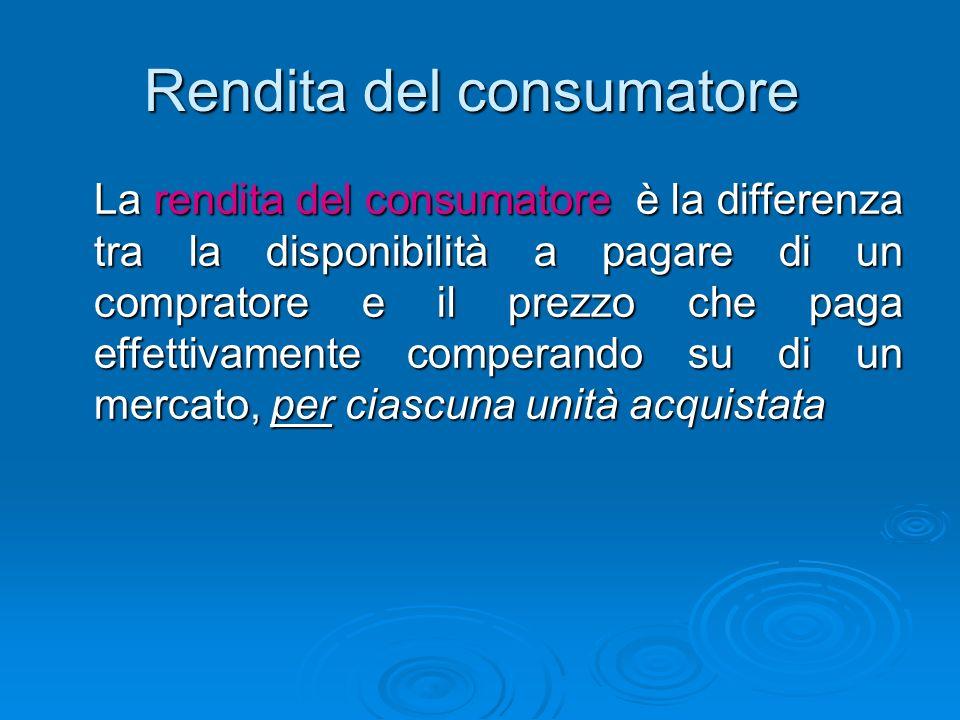 Rendita del consumatore