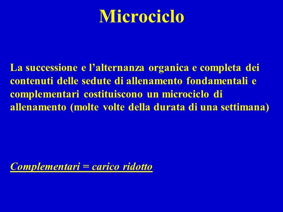 Microciclo