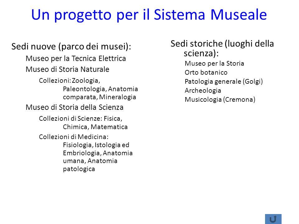 Un progetto per il Sistema Museale