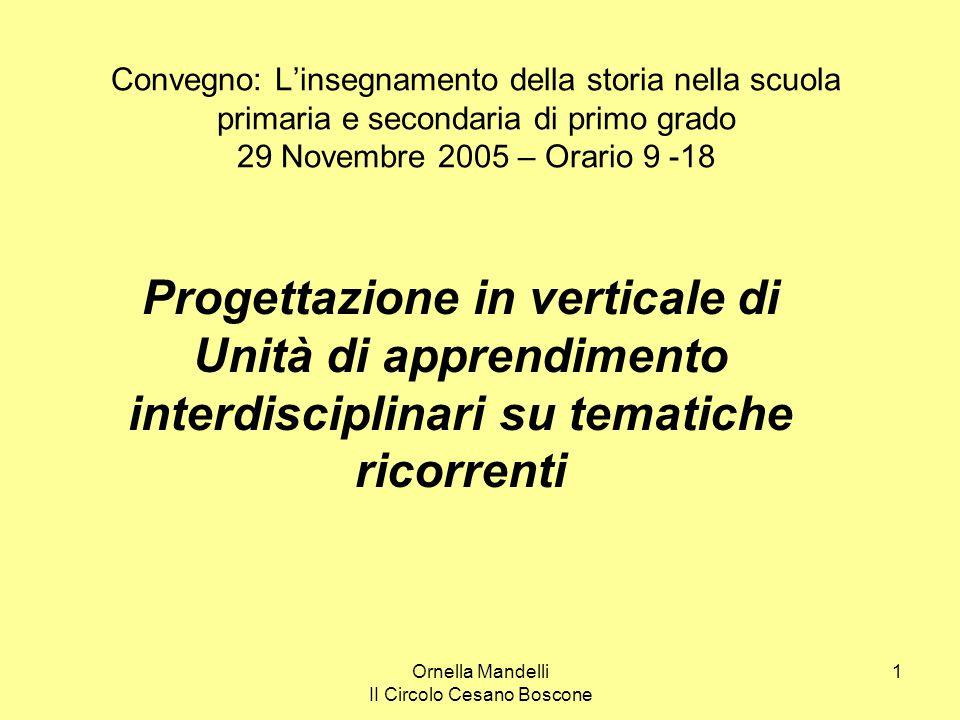 Ornella Mandelli II Circolo Cesano Boscone