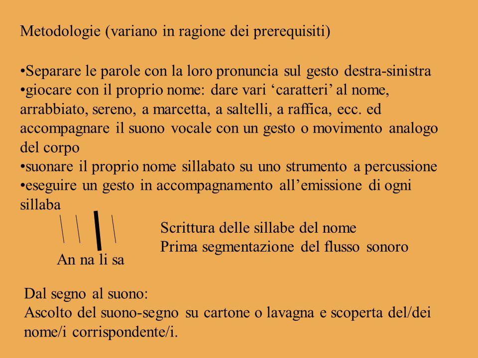 Metodologie (variano in ragione dei prerequisiti)