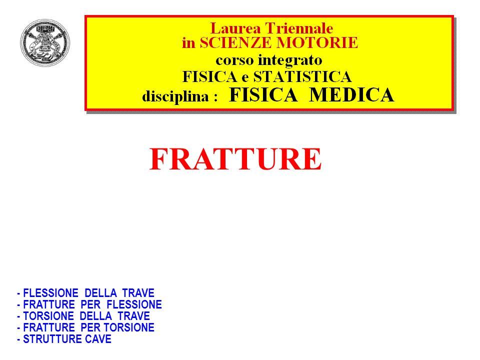 FRATTURE - FLESSIONE DELLA TRAVE - FRATTURE PER FLESSIONE