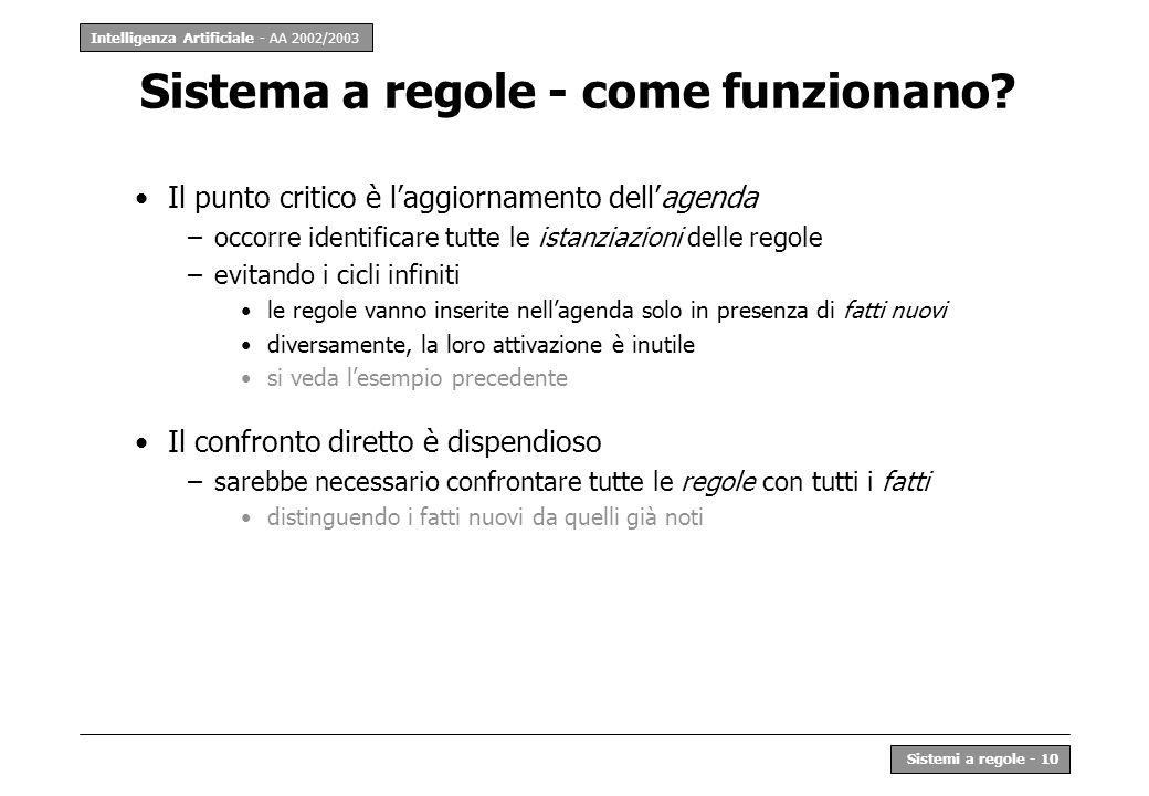 Sistema a regole - come funzionano